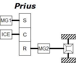 PriusPSD